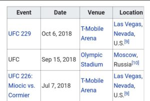 UFC:With UFC changing Fight Night Moscow to pay-per-view,UFC 228 might be in Moscow,Russia - UFC 228