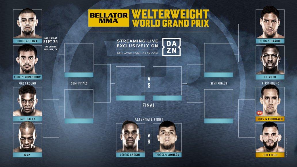 MMA: Bellator MMA reveals Welterweight Grand Prix first round bracket - Bellator