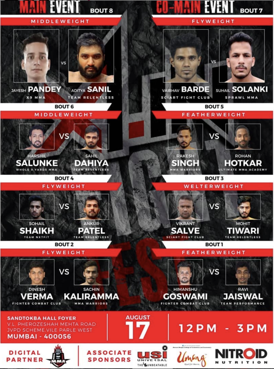 Here are the Official Results of X1 Fight Fest -
