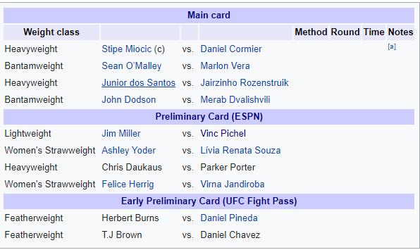 UFC 252: Miocic vs. Cormier 3 - UFC 252: Miocic vs. Cormier 3