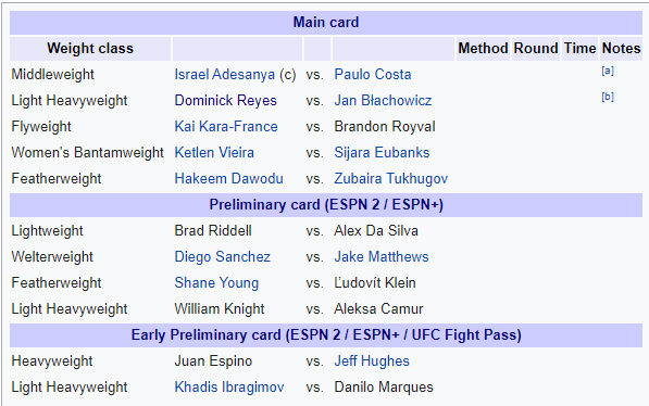 UFC 253: Adesanya vs. Costa - Adesanya