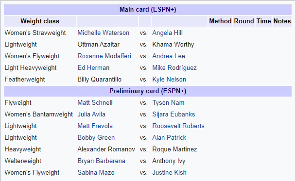 UFC Fight Night: Waterson vs. Hill - UFC Fight Night: Waterson vs. Hill