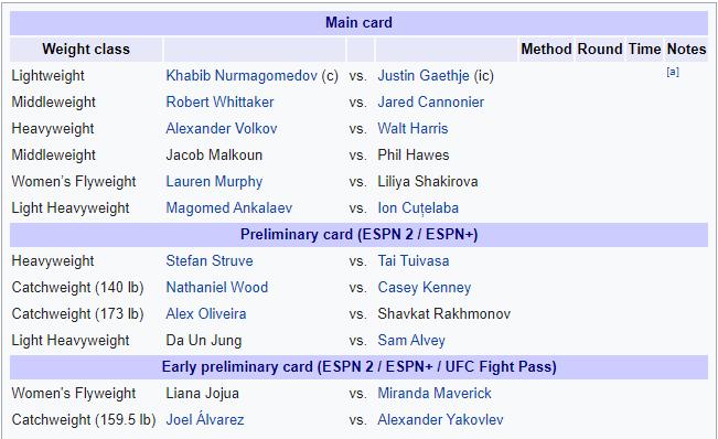 UFC 254: Khabib vs. Gaethje - Khabib
