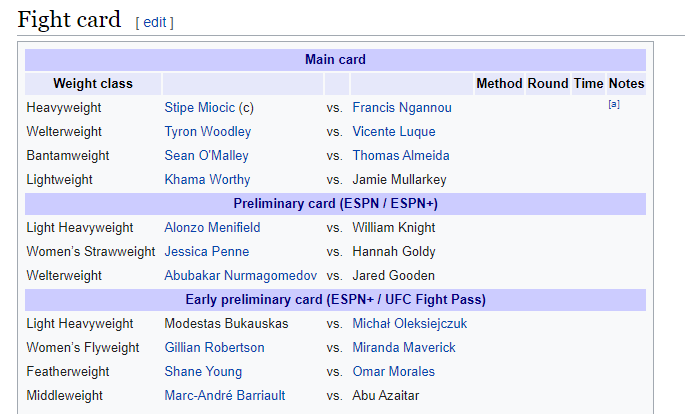 UFC 260: Miocic vs. Ngannou 2 - Ngannou