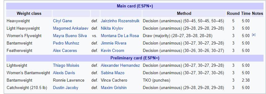 UFC Fight Night: Rozenstruik vs. Gane -
