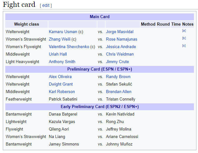 UFC 261: Usman vs. Masvidal 2 Fight Card - Masvidal