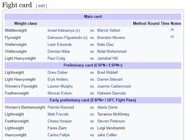 UFC 263: Adesanya vs. Vettori 2 - UFC 263