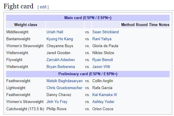 UFC on ESPN: Hall vs. Strickland - hall
