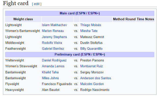 UFC on ESPN: Makhachev vs. Moisés - Islam