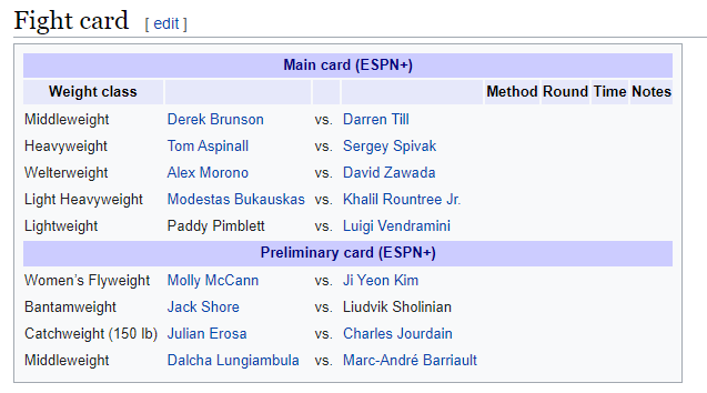 UFC Fight Night: Brunson vs. Till - Till
